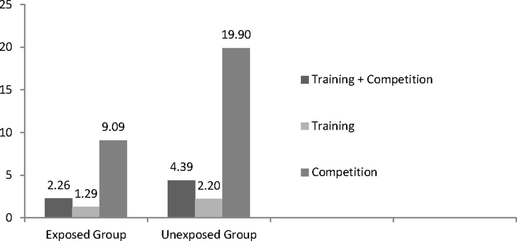 Clinical benefit of the fifa 11 programme for the prevention of download figure pooptronica