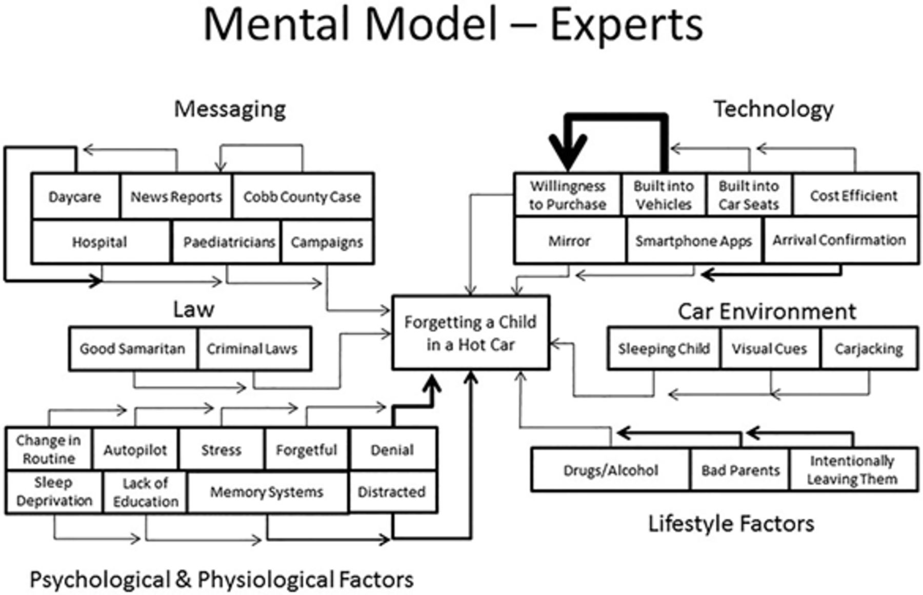 analysis of models for emotional health The health belief model attempts to explain health-behavior in terms of individual decision- making, and proposes that the likelihood of a person adopting a given health- related behavior is a function of that individual's perception of a threat to their personal health, and their belief that the.
