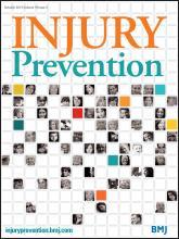 Injury Prevention: 19 (5)