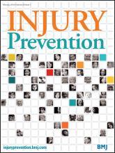 Injury Prevention: 20 (1)