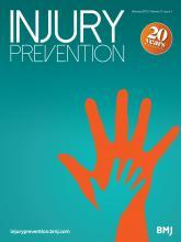 Injury Prevention: 21 (1)
