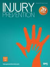 Injury Prevention: 21 (6)