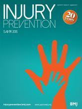 Injury Prevention: 21 (Suppl 2)