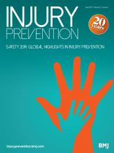 Injury Prevention: 21 (e1)