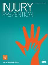 Injury Prevention: 22 (1)