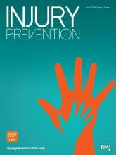Injury Prevention: 22 (4)