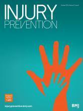 Injury Prevention: 22 (5)