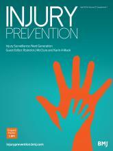 Injury Prevention: 22 (Suppl 1)