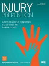 Injury Prevention: 22 (Suppl 2)