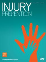 Injury Prevention: 23 (1)