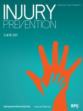 Injury Prevention: 23 (Suppl 1)