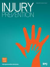 Injury Prevention: 24 (5)