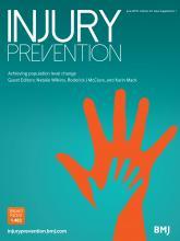 Injury Prevention: 24 (Suppl 1)