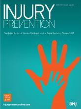 Injury Prevention: 26 (Supp 1)