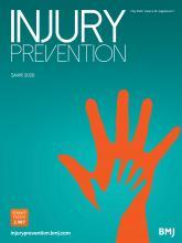 Injury Prevention: 26 (Suppl 1)