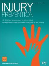 Injury Prevention: 27 (Suppl 1)