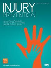 Injury Prevention: 27 (Suppl 3)